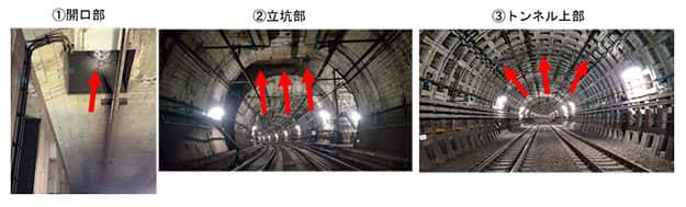 東京メトロ、非GPS環境下でのトンネル検査におけるドローンの運用を半蔵門線で開始